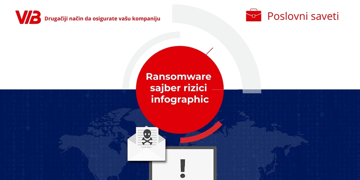 Ransomware Sajber Rizici Infographic