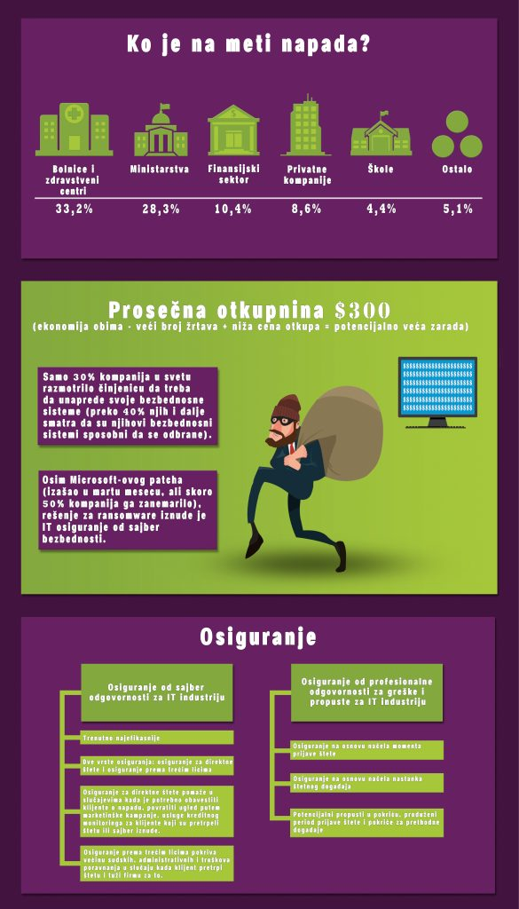 ransomware infografik